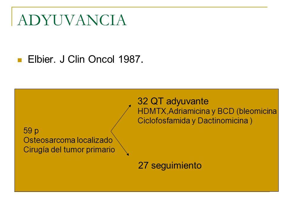 ADYUVANCIA Elbier. J Clin Oncol 1987. 59 p Osteosarcoma localizado Cirugía del tumor primario 32 QT adyuvante HDMTX,Adriamicina y BCD (bleomicina Cicl