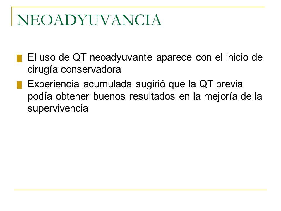 NEOADYUVANCIA El uso de QT neoadyuvante aparece con el inicio de cirugía conservadora Experiencia acumulada sugirió que la QT previa podía obtener bue