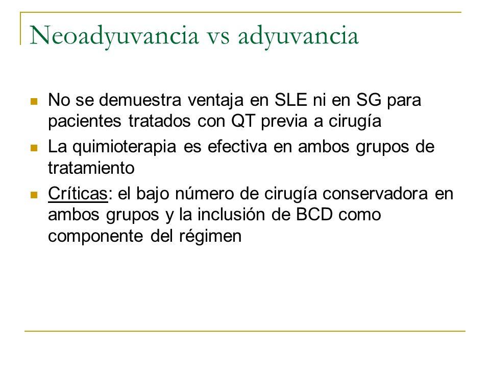 Neoadyuvancia vs adyuvancia No se demuestra ventaja en SLE ni en SG para pacientes tratados con QT previa a cirugía La quimioterapia es efectiva en am