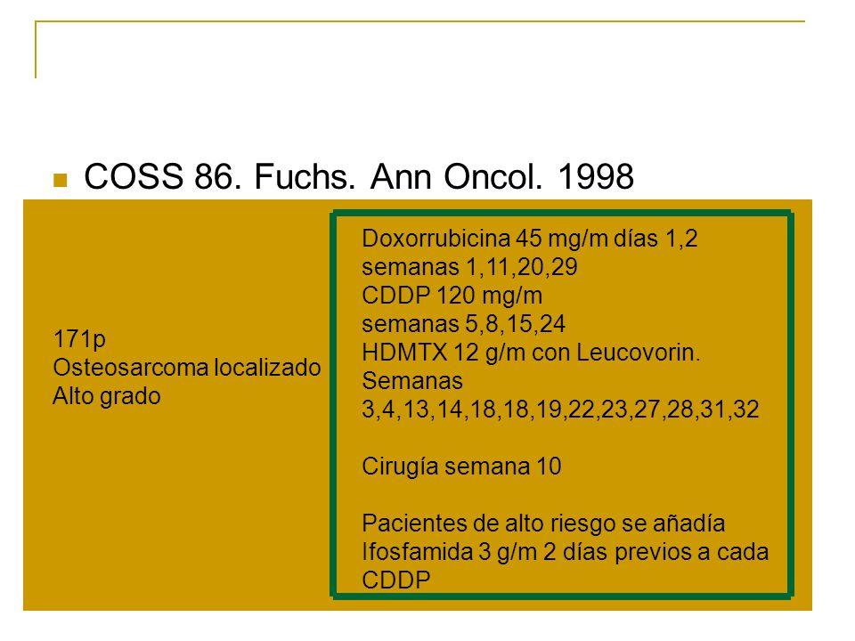 COSS 86. Fuchs. Ann Oncol. 1998 171p Osteosarcoma localizado Alto grado Doxorrubicina 45 mg/m días 1,2 semanas 1,11,20,29 CDDP 120 mg/m semanas 5,8,15