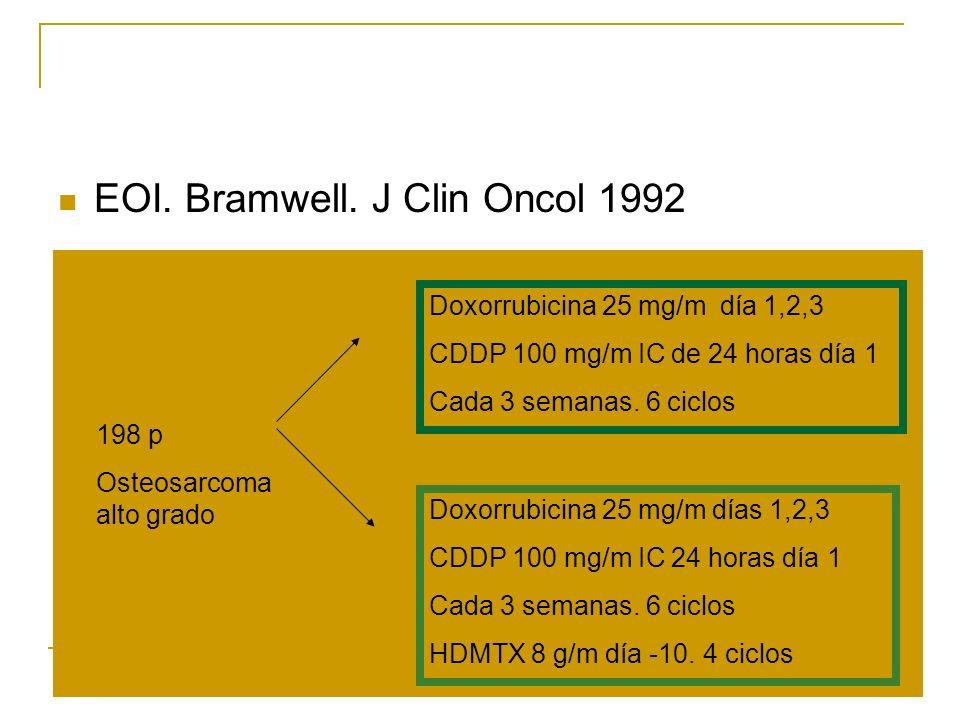 EOI. Bramwell. J Clin Oncol 1992 198 p Osteosarcoma alto grado Doxorrubicina 25 mg/m día 1,2,3 CDDP 100 mg/m IC de 24 horas día 1 Cada 3 semanas. 6 ci