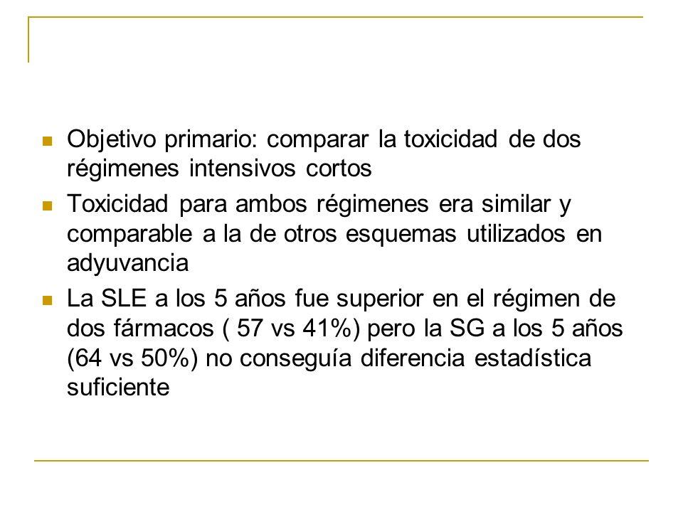 Objetivo primario: comparar la toxicidad de dos régimenes intensivos cortos Toxicidad para ambos régimenes era similar y comparable a la de otros esqu
