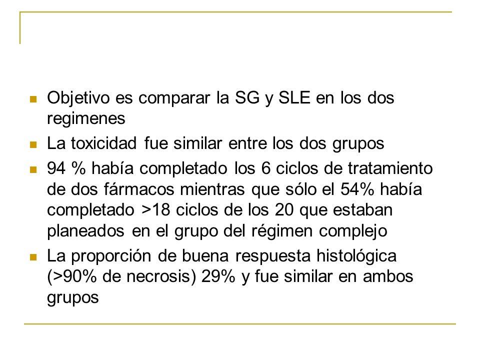 Objetivo es comparar la SG y SLE en los dos regimenes La toxicidad fue similar entre los dos grupos 94 % había completado los 6 ciclos de tratamiento