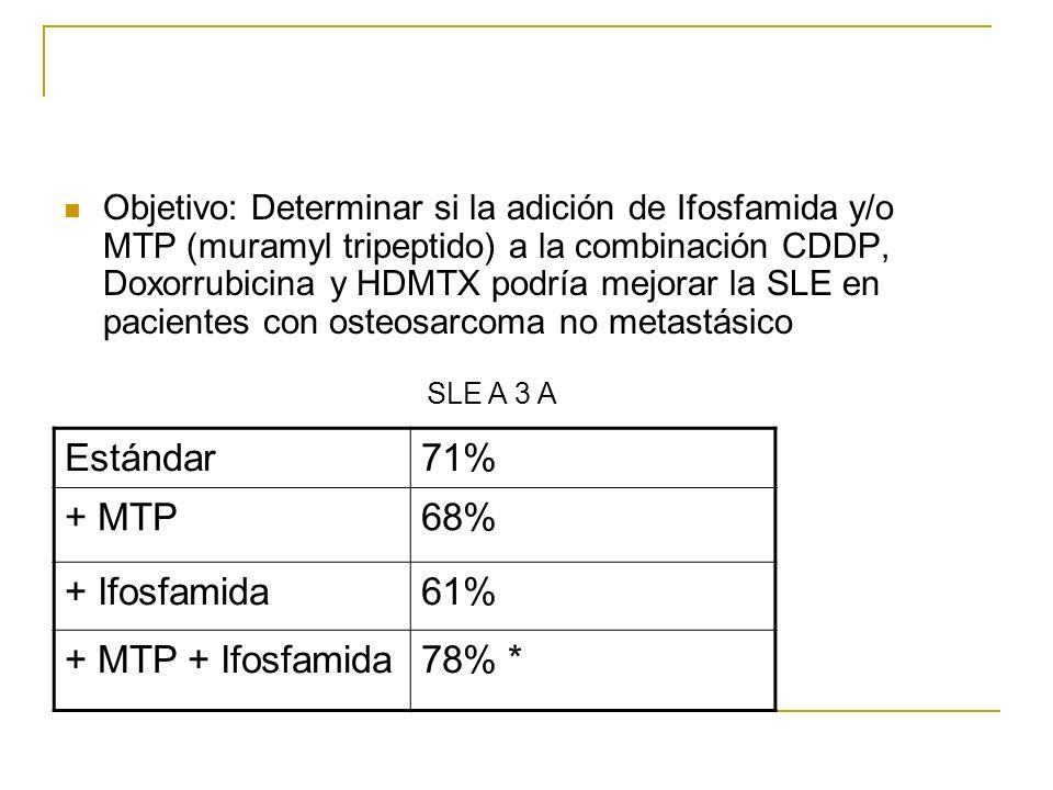 Objetivo: Determinar si la adición de Ifosfamida y/o MTP (muramyl tripeptido) a la combinación CDDP, Doxorrubicina y HDMTX podría mejorar la SLE en pa