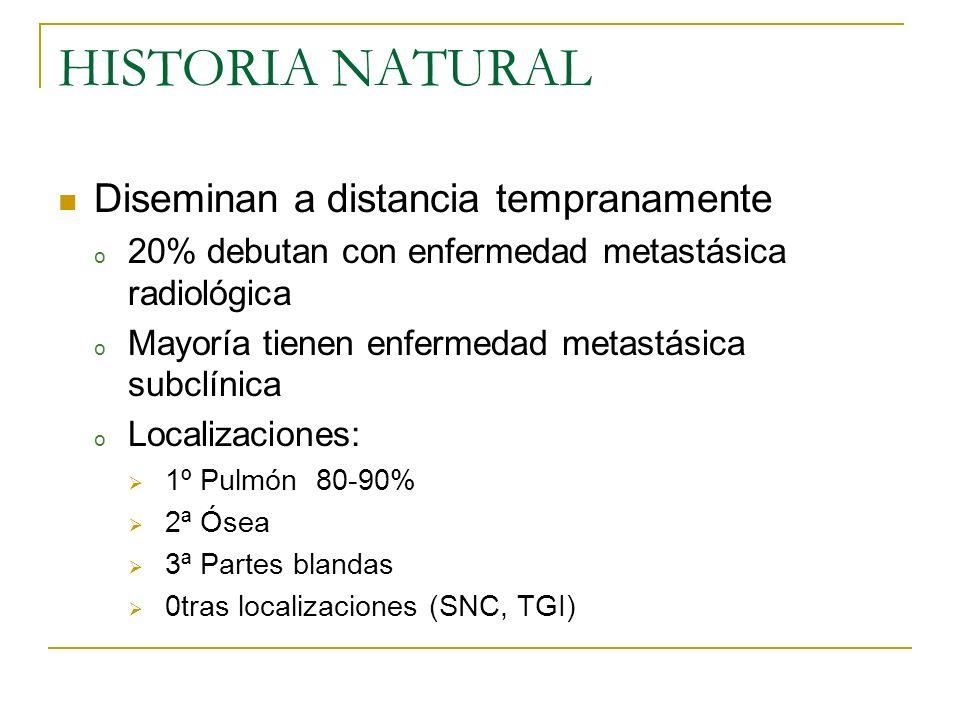 HISTORIA NATURAL Diseminan a distancia tempranamente o 20% debutan con enfermedad metastásica radiológica o Mayoría tienen enfermedad metastásica subc