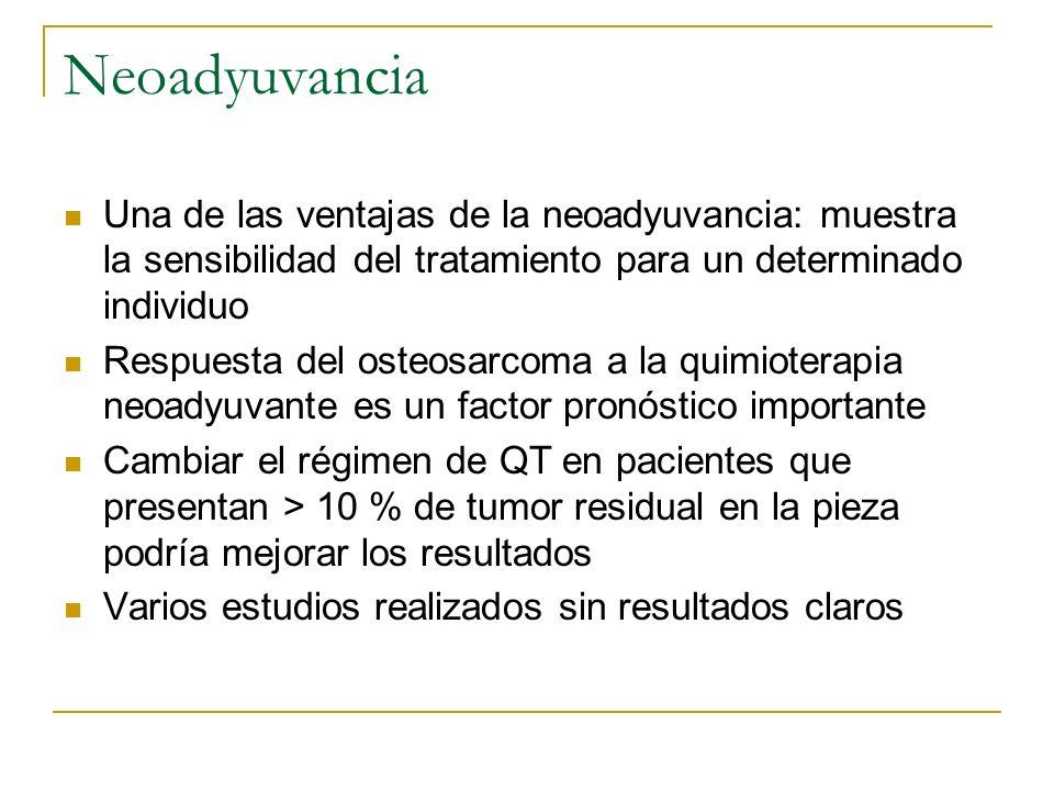 Neoadyuvancia Una de las ventajas de la neoadyuvancia: muestra la sensibilidad del tratamiento para un determinado individuo Respuesta del osteosarcom