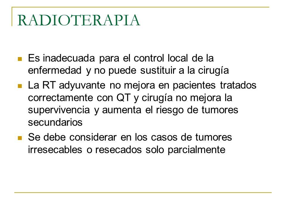 RADIOTERAPIA Es inadecuada para el control local de la enfermedad y no puede sustituir a la cirugía La RT adyuvante no mejora en pacientes tratados co