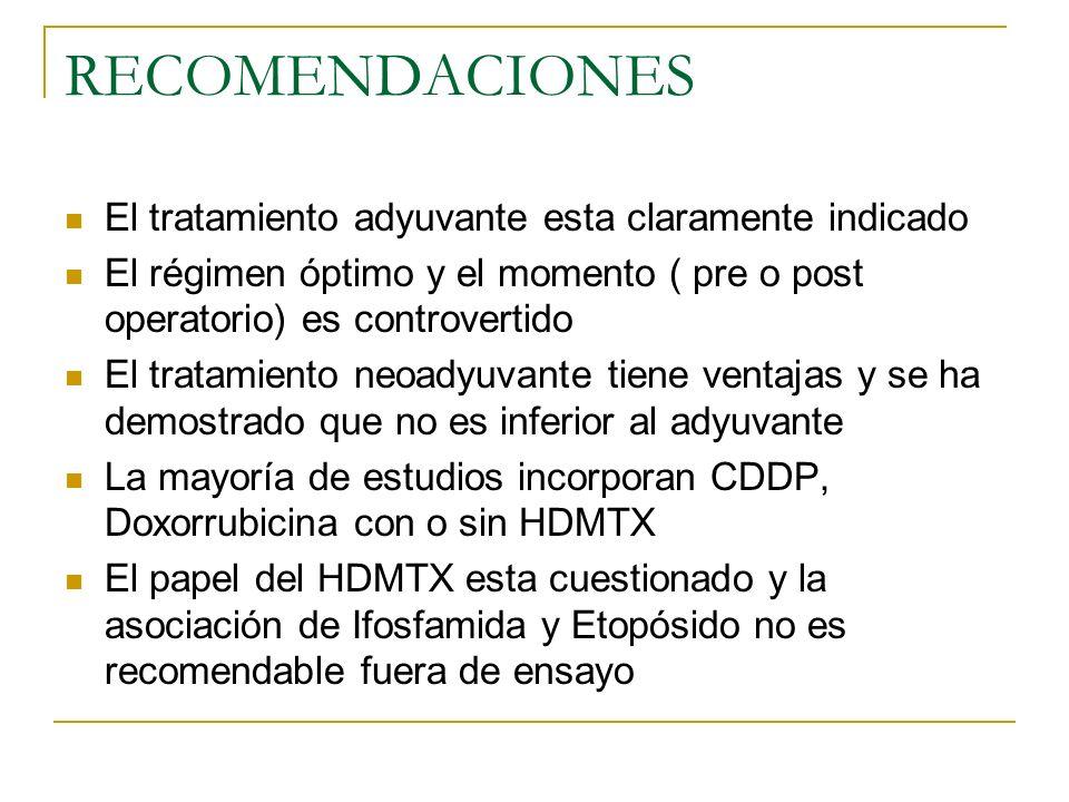 RECOMENDACIONES El tratamiento adyuvante esta claramente indicado El régimen óptimo y el momento ( pre o post operatorio) es controvertido El tratamie
