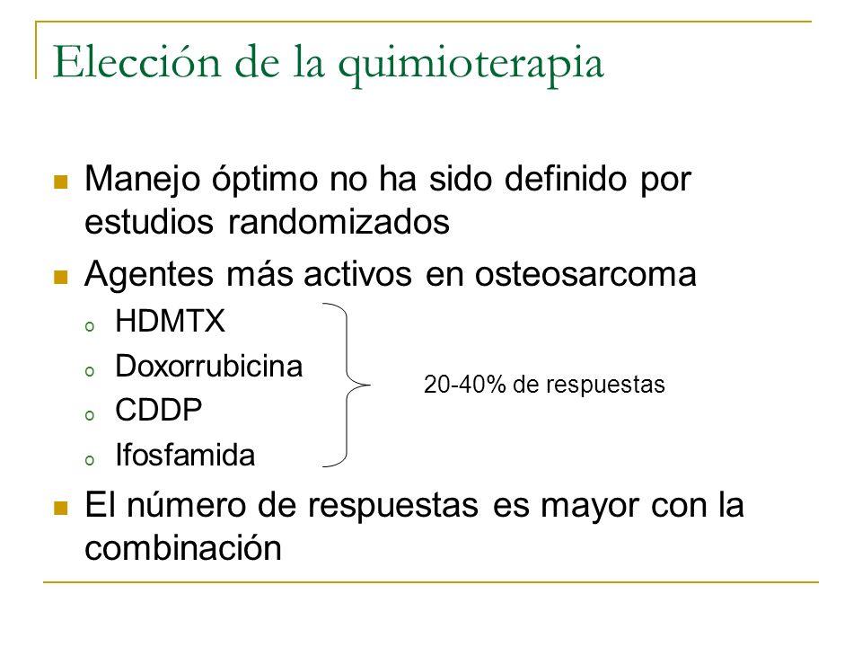 Elección de la quimioterapia Manejo óptimo no ha sido definido por estudios randomizados Agentes más activos en osteosarcoma o HDMTX o Doxorrubicina o