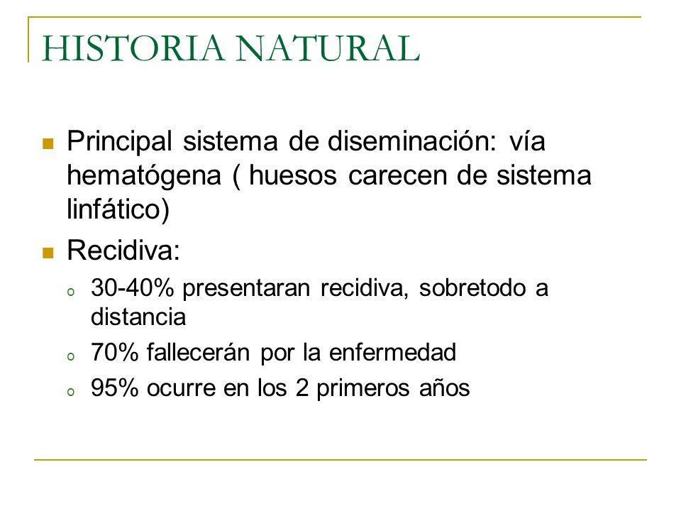 HISTORIA NATURAL Principal sistema de diseminación: vía hematógena ( huesos carecen de sistema linfático) Recidiva: o 30-40% presentaran recidiva, sob
