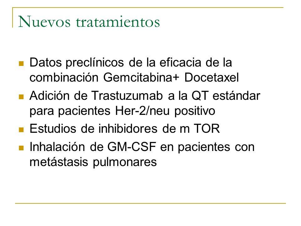 Nuevos tratamientos Datos preclínicos de la eficacia de la combinación Gemcitabina+ Docetaxel Adición de Trastuzumab a la QT estándar para pacientes H