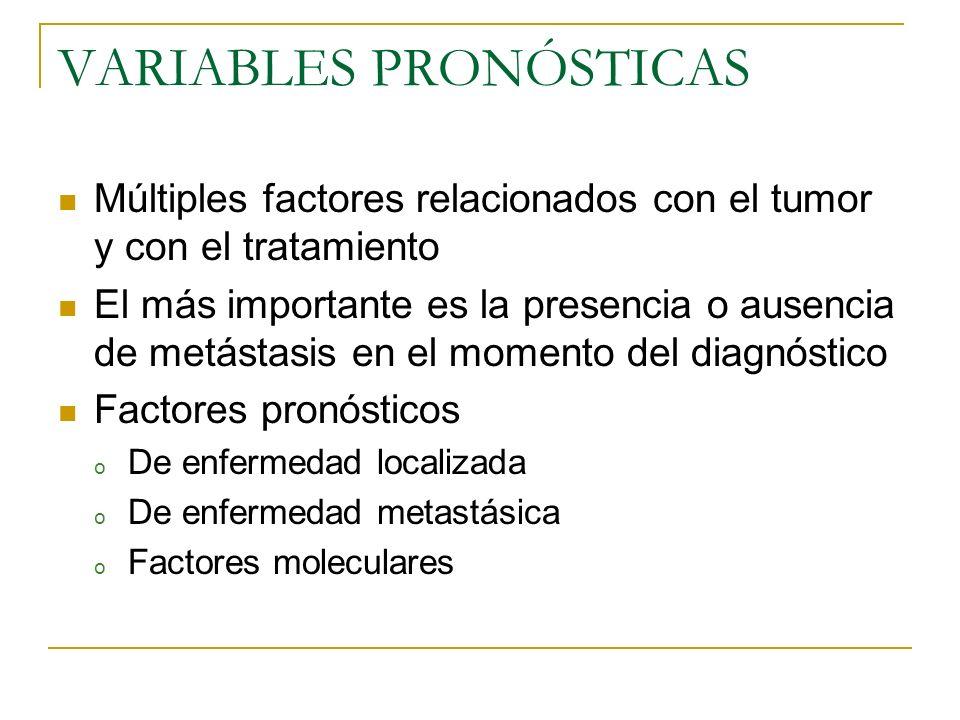 VARIABLES PRONÓSTICAS Múltiples factores relacionados con el tumor y con el tratamiento El más importante es la presencia o ausencia de metástasis en