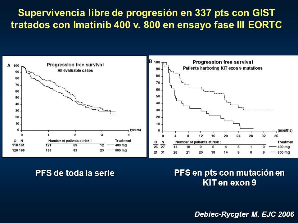 Supervivencia libre de progresión en 337 pts con GIST tratados con Imatinib 400 v. 800 en ensayo fase III EORTC Debiec-Rycgter M. EJC 2006 PFS de toda