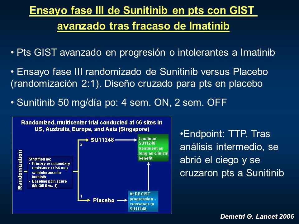 Ensayo fase III de Sunitinib en pts con GIST avanzado tras fracaso de Imatinib Pts GIST avanzado en progresión o intolerantes a Imatinib Ensayo fase I
