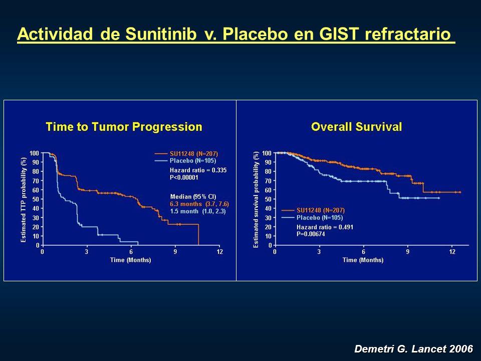 Actividad de Sunitinib v. Placebo en GIST refractario Demetri G. Lancet 2006