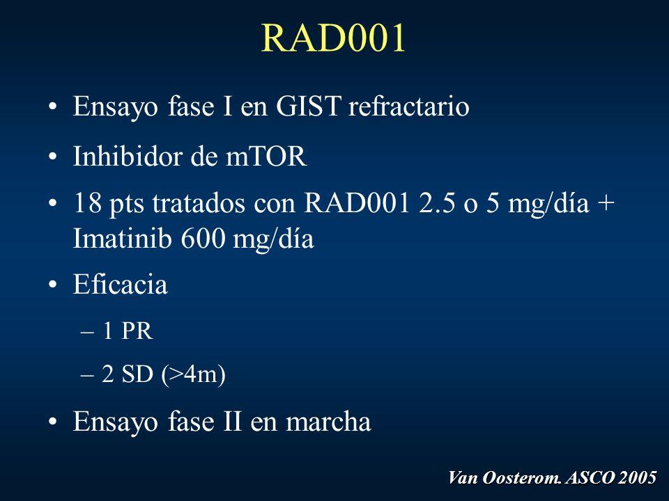 RAD001 Ensayo fase I en GIST refractario Inhibidor de mTOR 18 pts tratados con RAD001 2.5 o 5 mg/día + Imatinib 600 mg/día Eficacia – –1 PR – –2 SD (>