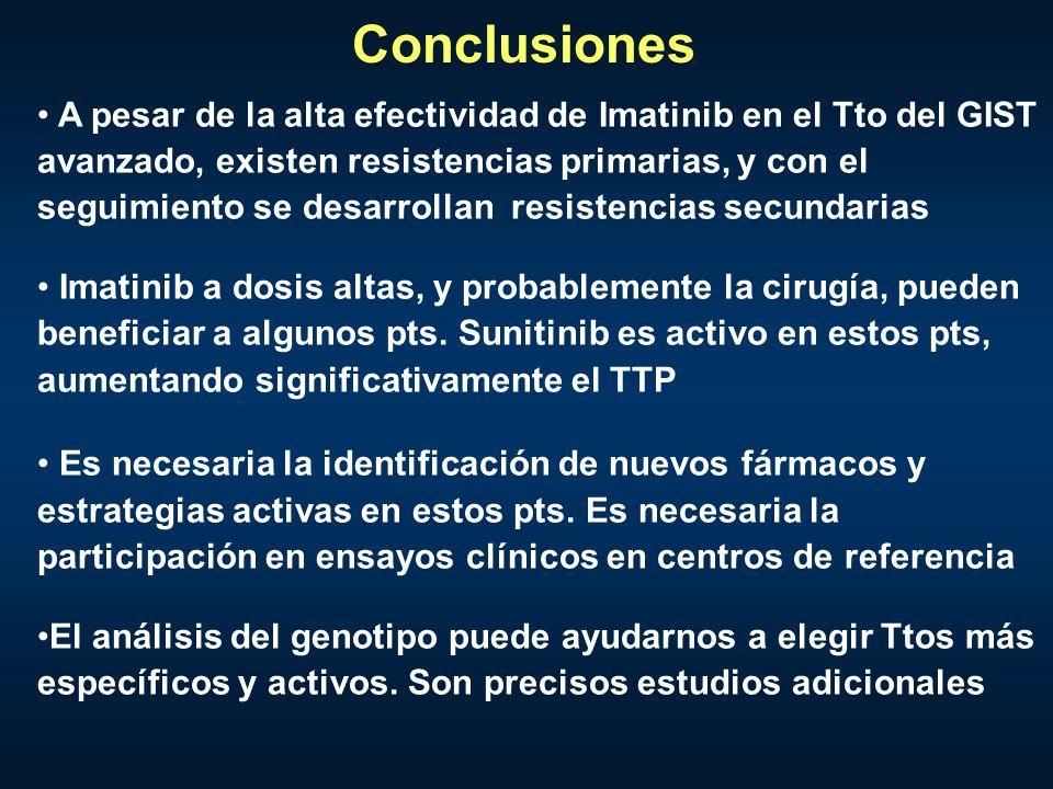 Conclusiones A pesar de la alta efectividad de Imatinib en el Tto del GIST avanzado, existen resistencias primarias, y con el seguimiento se desarroll