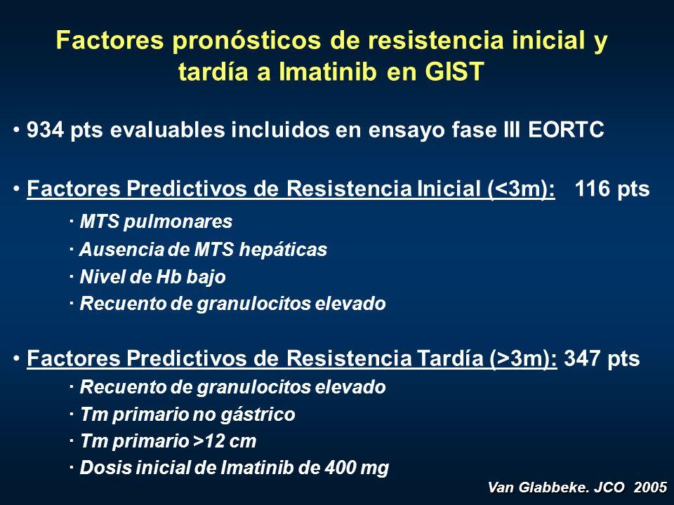 Factores pronósticos de resistencia inicial y tardía a Imatinib en GIST 934 pts evaluables incluidos en ensayo fase III EORTC Factores Predictivos de