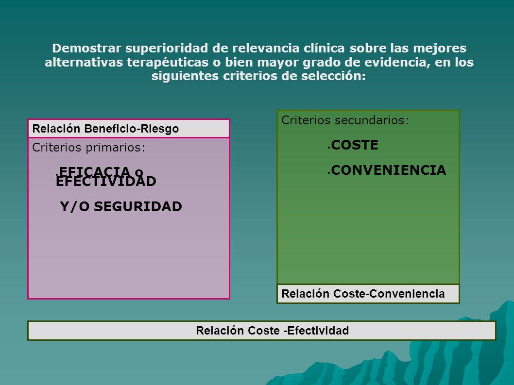 Criterios secundarios: COSTE CONVENIENCIA Criterios primarios: EFICACIA o EFECTIVIDAD Y/O SEGURIDAD Relación Beneficio-Riesgo Relación Coste-Convenien
