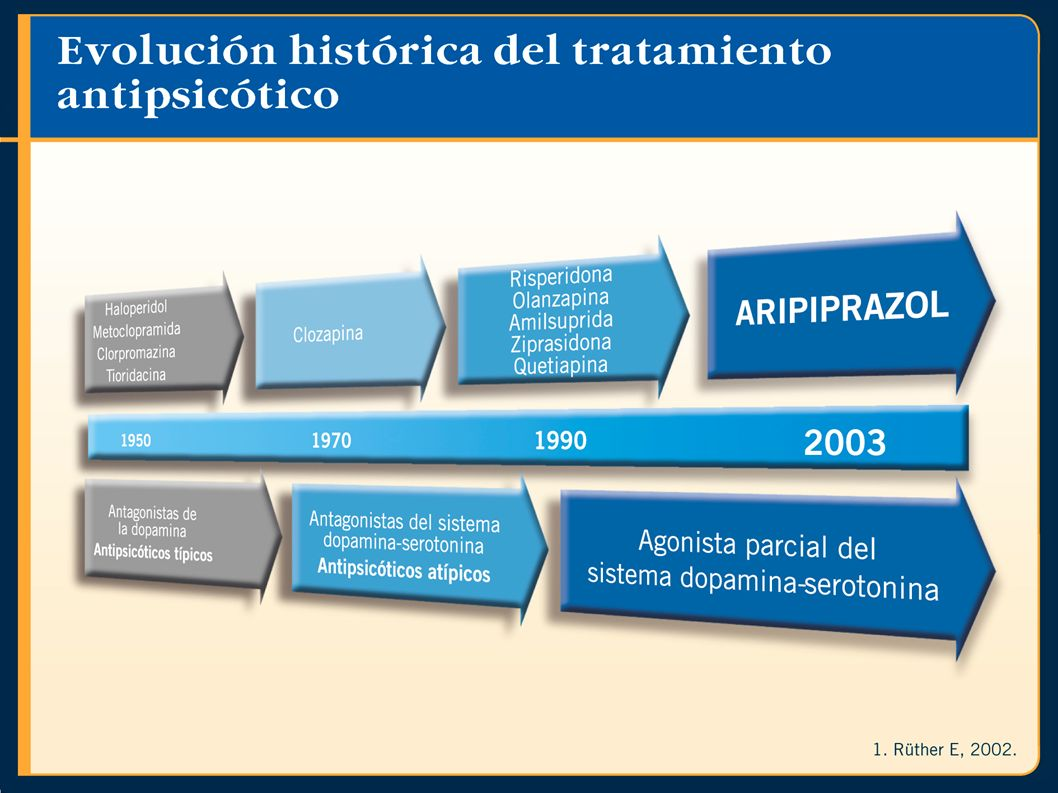Metodología Posicionamiento Terapéutico Varios evaluadores: ¿mismo posicionamiento?.