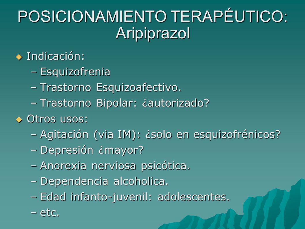 POSICIONAMIENTO TERAPÉUTICO: Aripiprazol Indicación: Indicación: –Esquizofrenia –Trastorno Esquizoafectivo. –Trastorno Bipolar: ¿autorizado? Otros uso