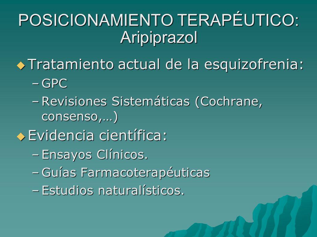 POSICIONAMIENTO TERAPÉUTICO: Aripiprazol Tratamiento actual de la esquizofrenia: Tratamiento actual de la esquizofrenia: –GPC –Revisiones Sistemáticas