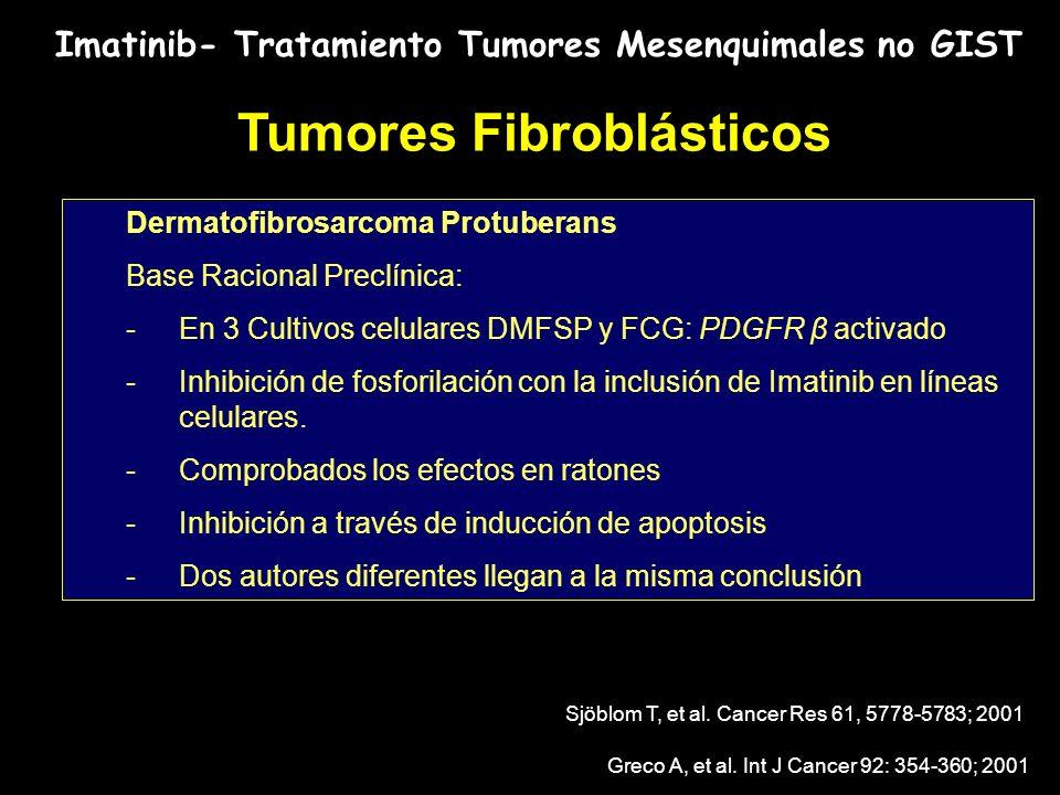 Imatinib- Tratamiento Tumores Mesenquimales no GIST Tumores Fibroblásticos Dermatofibrosarcoma Protuberans Base Racional Preclínica: -En 3 Cultivos ce