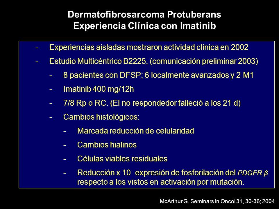 -Experiencias aisladas mostraron actividad clínica en 2002 -Estudio Multicéntrico B2225, (comunicación preliminar 2003) -8 pacientes con DFSP; 6 local