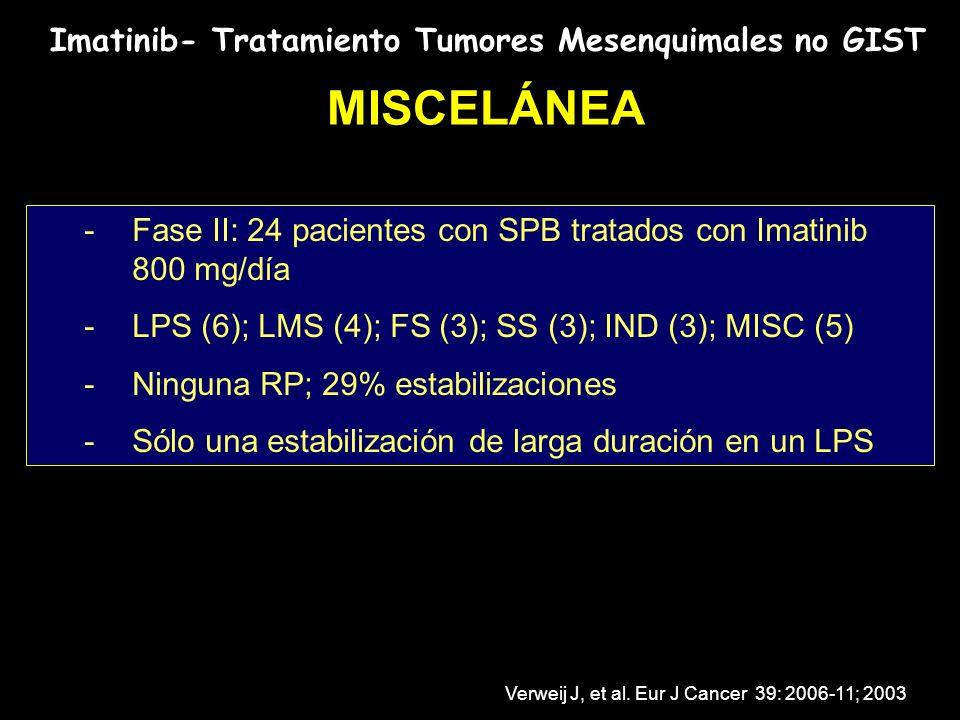 Imatinib- Tratamiento Tumores Mesenquimales no GIST MISCELÁNEA -Fase II: 24 pacientes con SPB tratados con Imatinib 800 mg/día -LPS (6); LMS (4); FS (