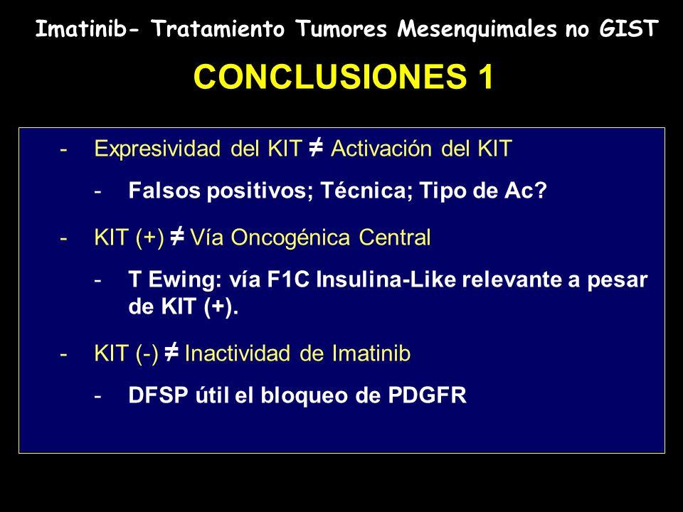 Imatinib- Tratamiento Tumores Mesenquimales no GIST CONCLUSIONES 1 -Expresividad del KIT Activación del KIT -Falsos positivos; Técnica; Tipo de Ac? -K