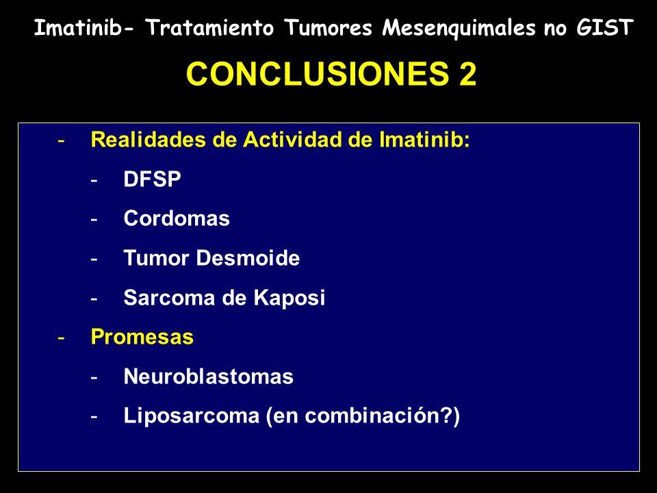 Imatinib- Tratamiento Tumores Mesenquimales no GIST CONCLUSIONES 2 -Realidades de Actividad de Imatinib: -DFSP -Cordomas -Tumor Desmoide -Sarcoma de K