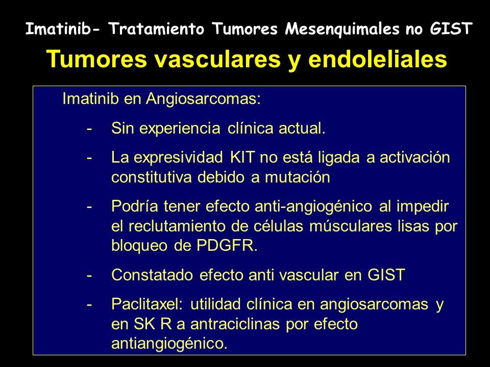 Imatinib- Tratamiento Tumores Mesenquimales no GIST MISCELÁNEA -Fase II: 24 pacientes con SPB tratados con Imatinib 800 mg/día -LPS (6); LMS (4); FS (3); SS (3); IND (3); MISC (5) -Ninguna RP; 29% estabilizaciones -Sólo una estabilización de larga duración en un LPS Verweij J, et al.