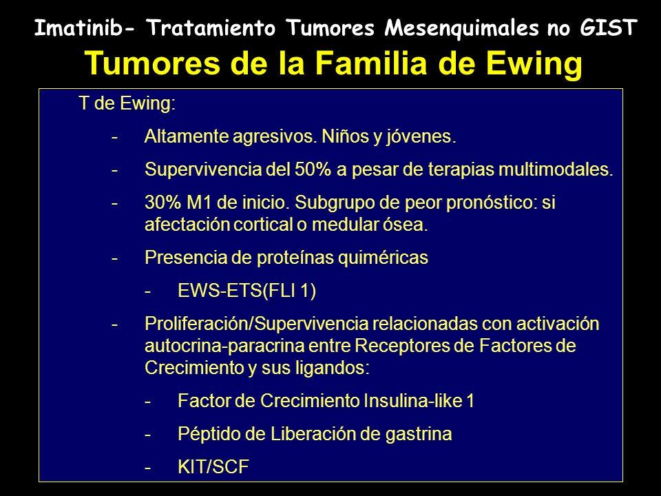 Imatinib- Tratamiento Tumores Mesenquimales no GIST Tumores de la Familia de Ewing T de Ewing: -Altamente agresivos. Niños y jóvenes. -Supervivencia d