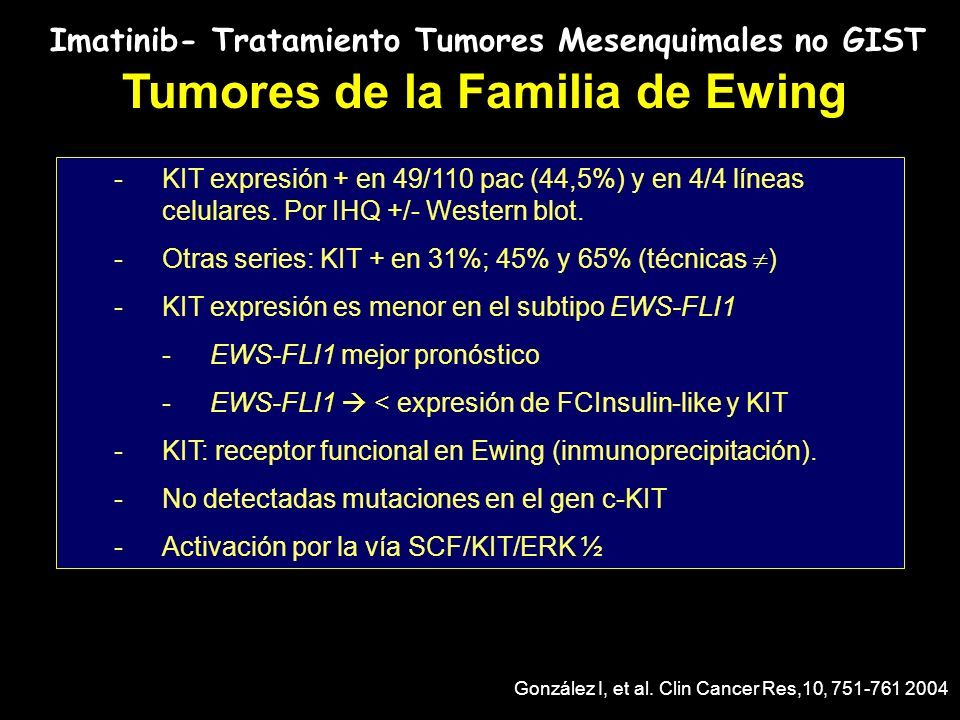 Imatinib- Tratamiento Tumores Mesenquimales no GIST Tumores de la Familia de Ewing Imatinib en líneas celulares T Ewing (a concentraciones estándar) -Inhibición de proliferación celular -La apoptosis inducida no es relevante -La vía del factor 1 de crecimiento Insulina-like puede ser más relevante para la supervivencia cel.