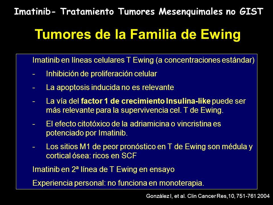 Imatinib- Tratamiento Tumores Mesenquimales no GIST Tumores de la Familia de Ewing Imatinib en líneas celulares T Ewing (a concentraciones estándar) -
