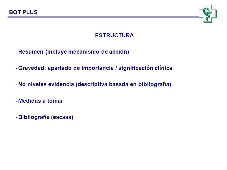 ESTRUCTURA -Resumen (incluye mecanismo de acción) -Gravedad: apartado de importancia / significación clínica -No niveles evidencia (descriptiva basada en bibliografía) -Medidas a tomar -Bibliografía (escasa) BOT PLUS