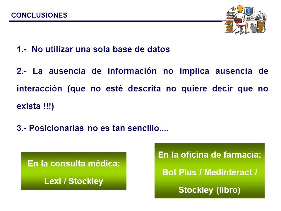 CONCLUSIONES 1.- No utilizar una sola base de datos 2.- La ausencia de información no implica ausencia de interacción (que no esté descrita no quiere decir que no exista !!!) 3.- Posicionarlas no es tan sencillo....