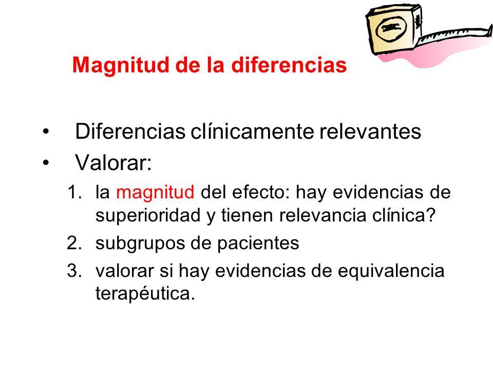 Magnitud de la diferencias Diferencias clínicamente relevantes Valorar: 1.la magnitud del efecto: hay evidencias de superioridad y tienen relevancia c