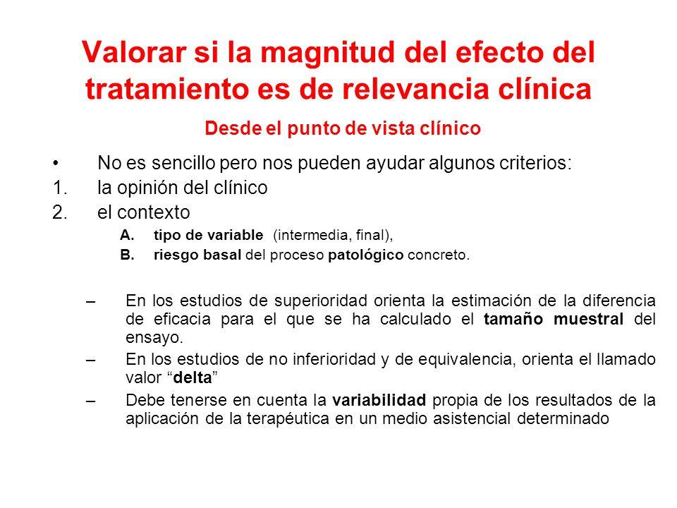 Valorar si la magnitud del efecto del tratamiento es de relevancia clínica Desde el punto de vista clínico No es sencillo pero nos pueden ayudar algun