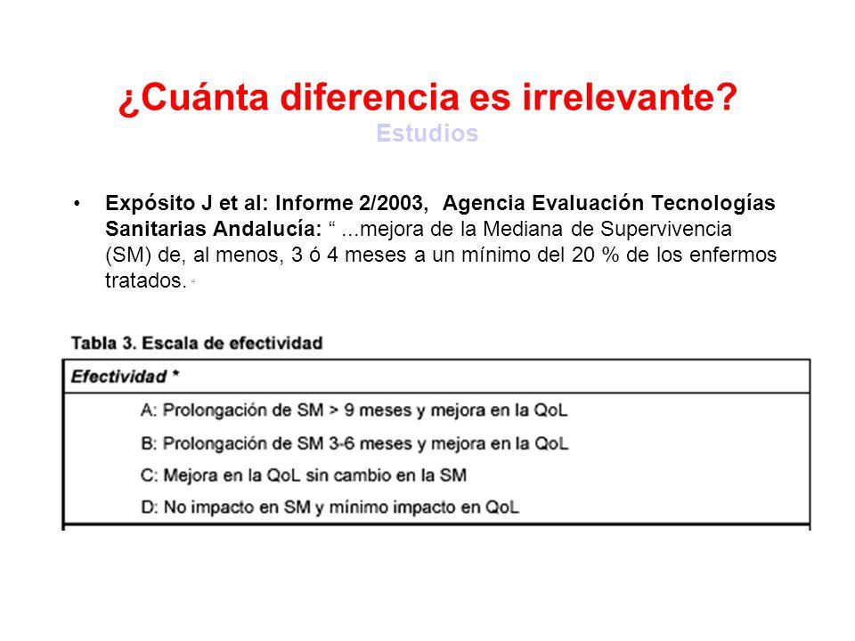 ¿Cuánta diferencia es irrelevante? Estudios Expósito J et al: Informe 2/2003, Agencia Evaluación Tecnologías Sanitarias Andalucía:...mejora de la Medi