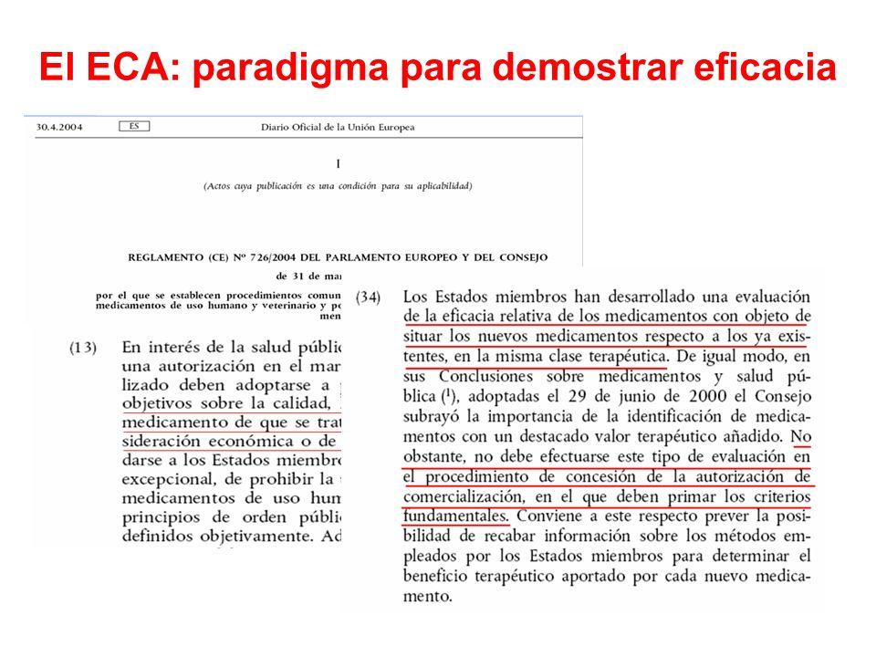 El ECA: paradigma para demostrar eficacia