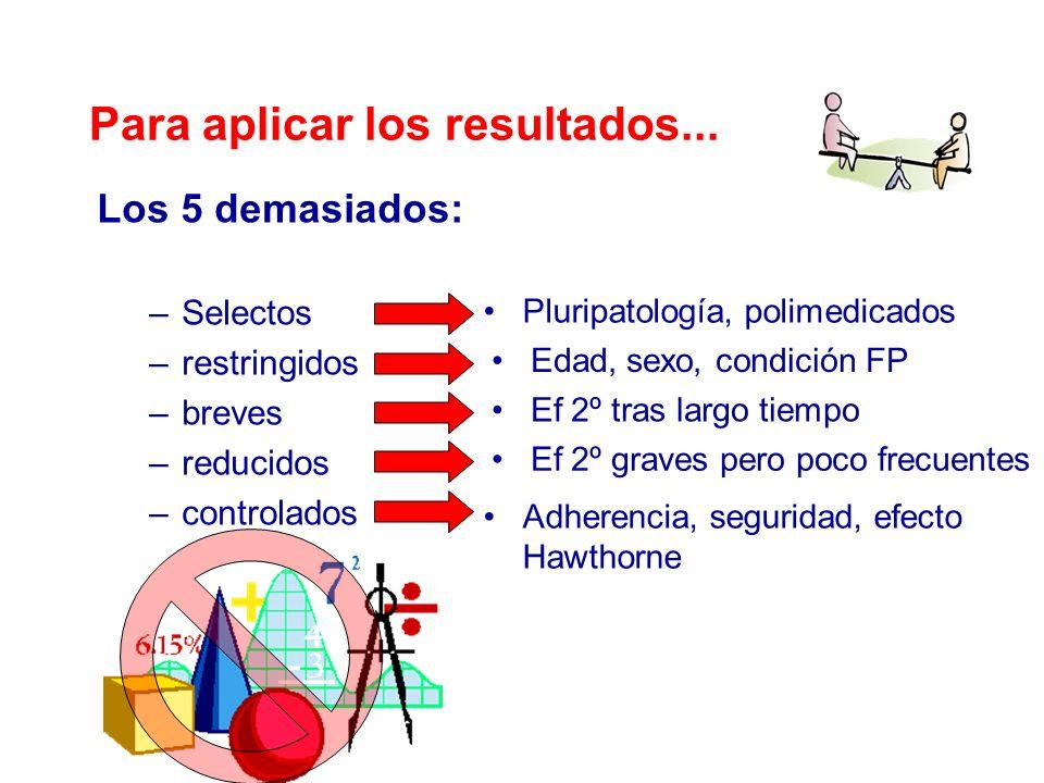 Los 5 demasiados: –Selectos –restringidos –breves –reducidos –controlados Para aplicar los resultados... Pluripatología, polimedicados Edad, sexo, con