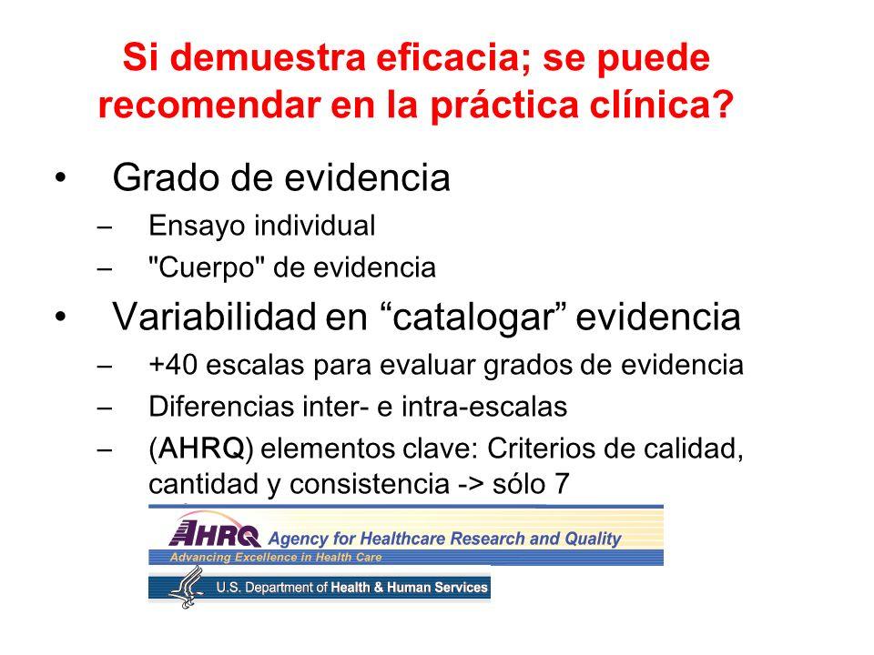 La aplicabilidad en la práctica clínica Grado de evidencia –Calidad –Cantidad –Consistencia Variable Diferencia de la magnitud Gradación de la fortaleza de la recomendación relevancia Sistema de clasificación: Uniforme, sencillo, directo.