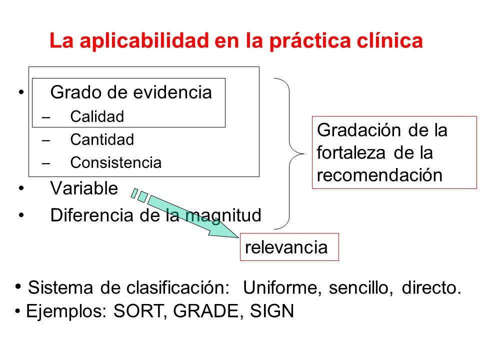 La aplicabilidad en la práctica clínica Grado de evidencia –Calidad –Cantidad –Consistencia Variable Diferencia de la magnitud Gradación de la fortale