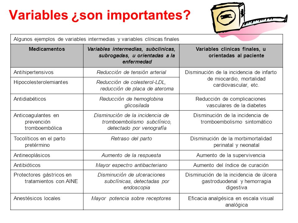 Variables ¿son importantes.