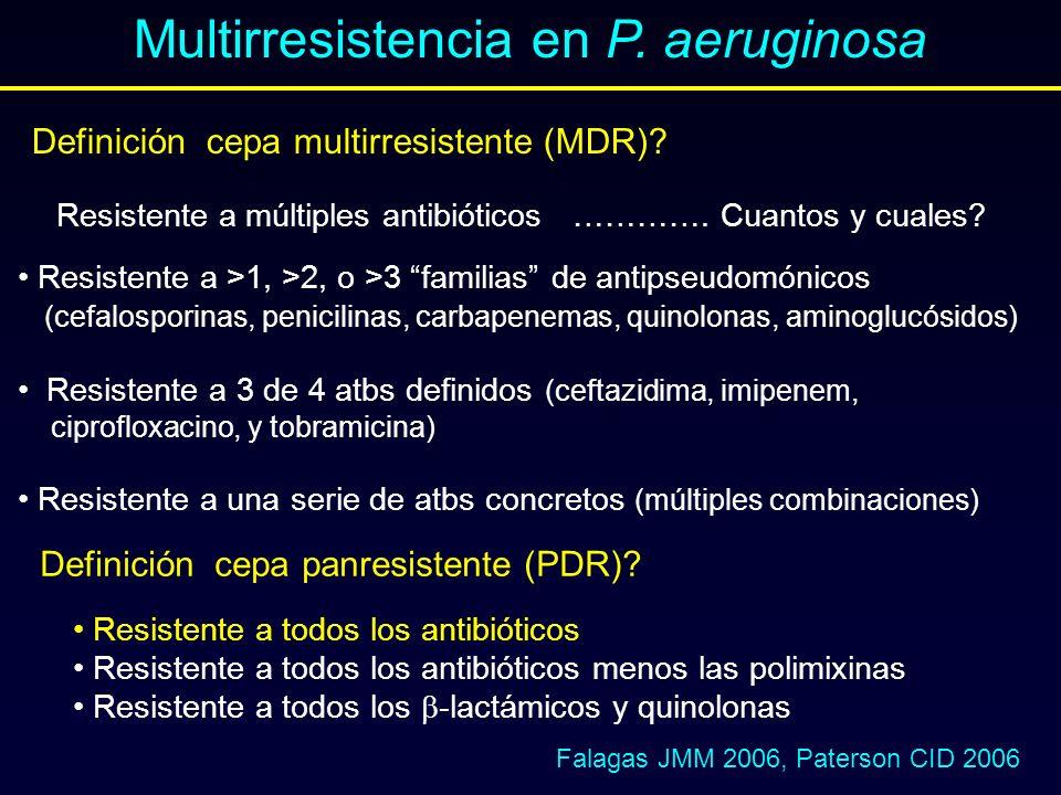 Multirresistencia en P. aeruginosa Definición cepa multirresistente (MDR)? Resistente a múltiples antibióticos…………. Cuantos y cuales? Resistente a >1,