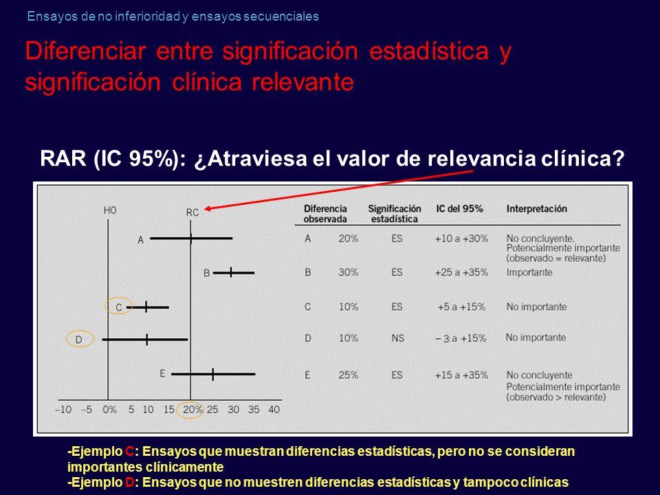 Ensayos de no inferioridad y ensayos secuenciales Diferenciar entre significación estadística y significación clínica relevante - -Ejemplo C: Ensayos