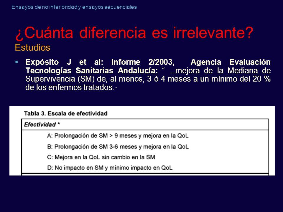 Ensayos de no inferioridad y ensayos secuenciales ¿Cuánta diferencia es irrelevante? Estudios Expósito J et al: Informe 2/2003, Agencia Evaluación Tec