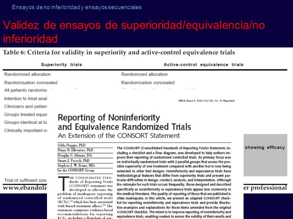 Ensayos de no inferioridad y ensayos secuenciales Contradicciones e inconsistencias de la equivalencia Ensayos clínicos HipótesisJustificaciónResultados RRAConclusión INJECT Lancet 1995; 346: 329- 36.