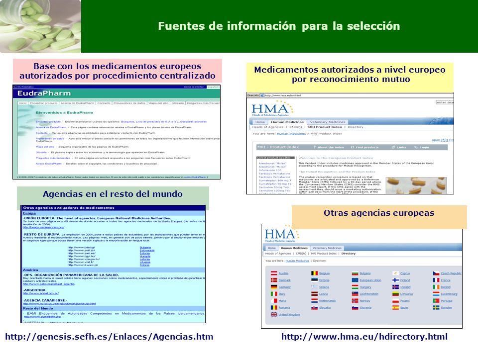Medicamentos autorizados a nivel europeo por reconocimiento mutuo Base con los medicamentos europeos autorizados por procedimiento centralizado Otras